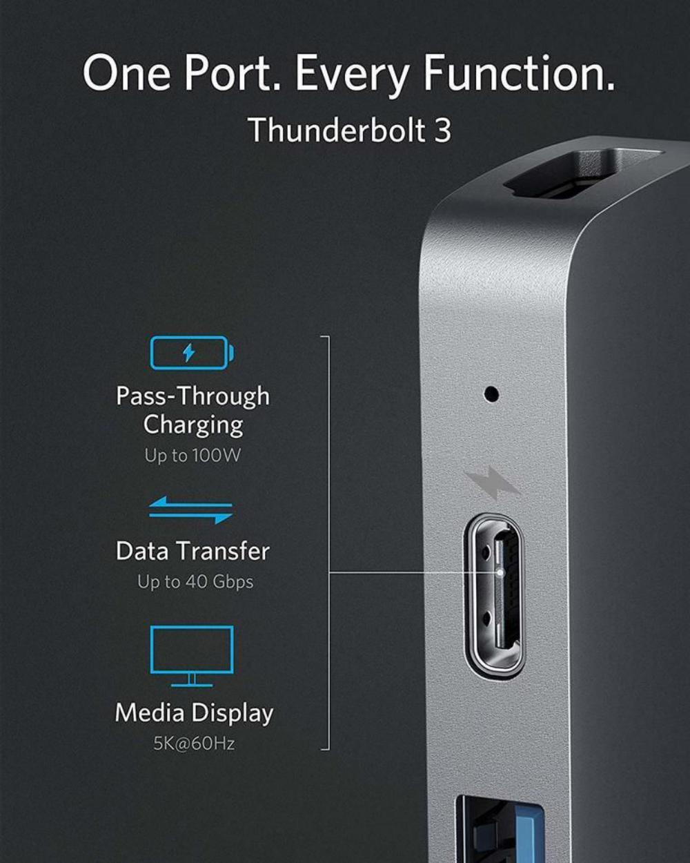 Anker Powerexpand Direct 7 In 2 Usb C Adapter (3)