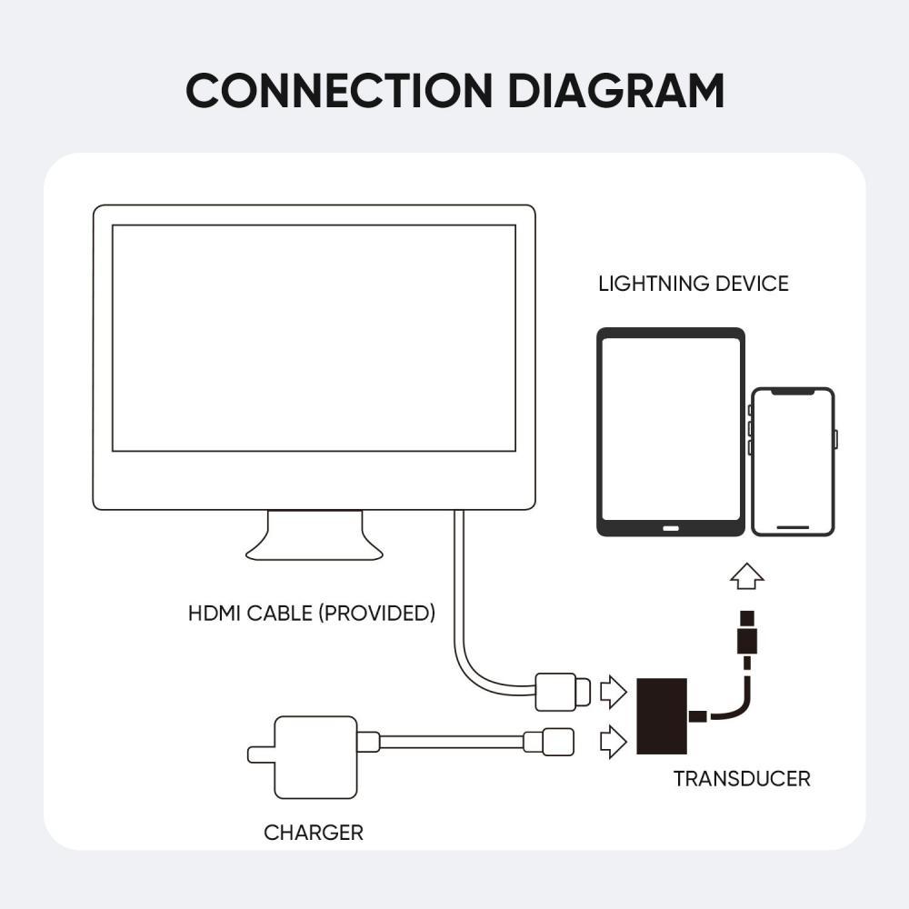 Joyroom S H141 1080p Lightning To Hdmi Converter Adapter (4)