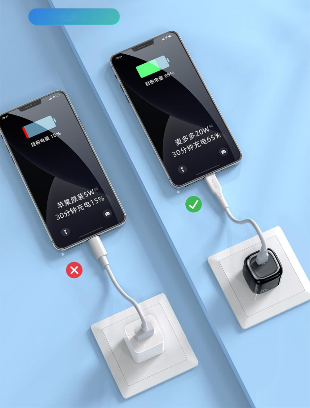 Mcdodo Ch 831 Mdd 20w Mini Pd Quick Charge Wall Charger (3)