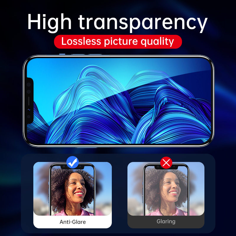 Joyroom Clear Camera Glass Lens Protector For Iphone 13 Pro 13 Pro Max (2)