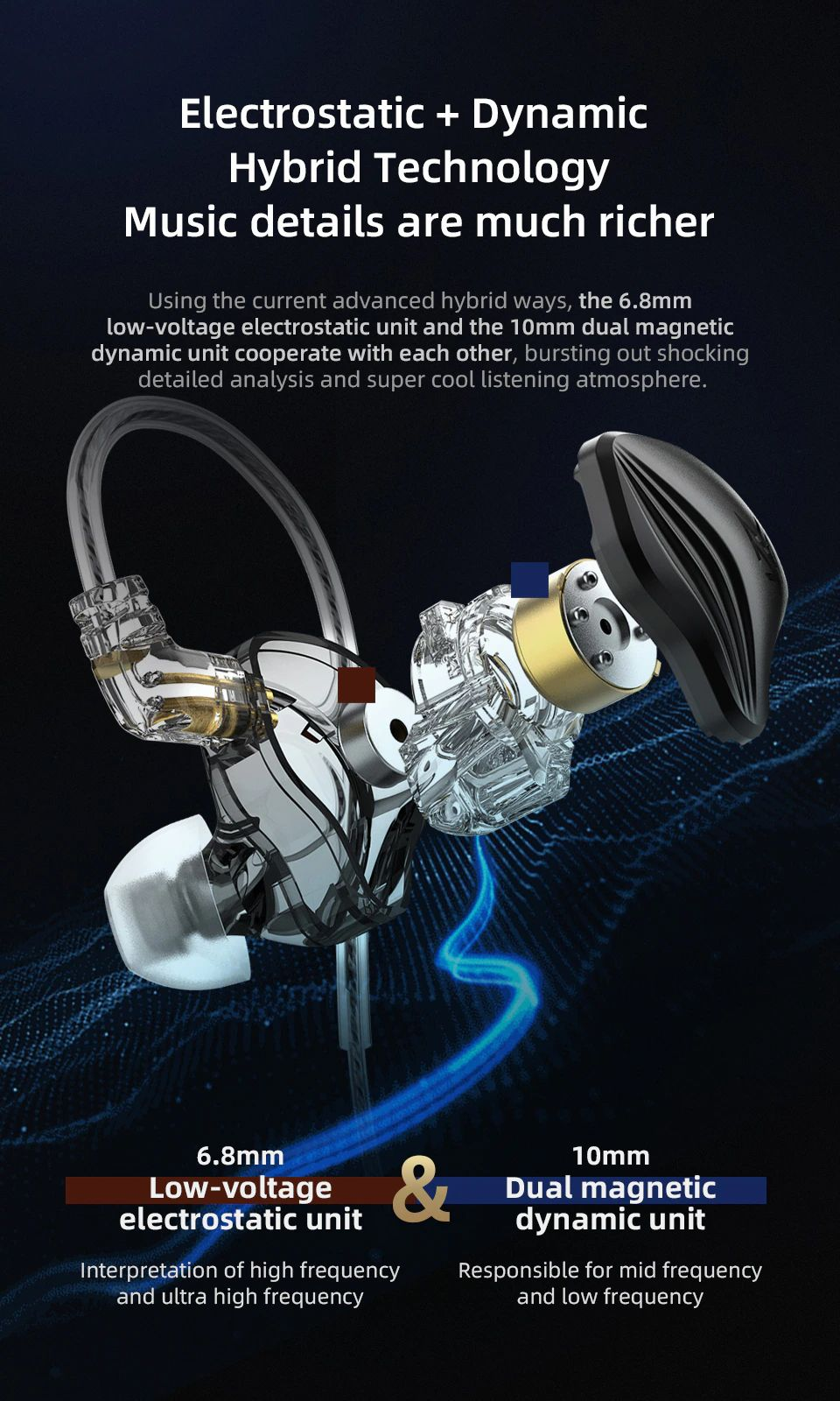 Kz Zex Electrostatic Earphones Double Unit Electrostatic And Dynamic (4)